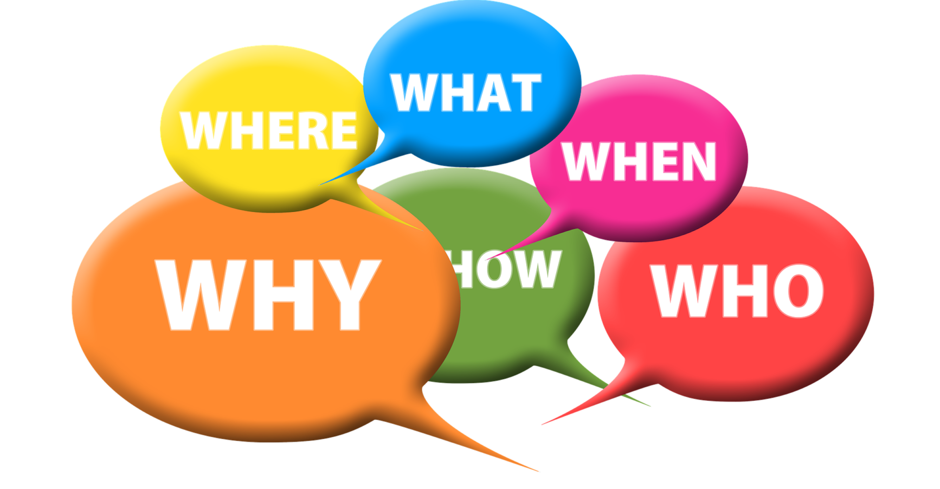 What is shared decision making?